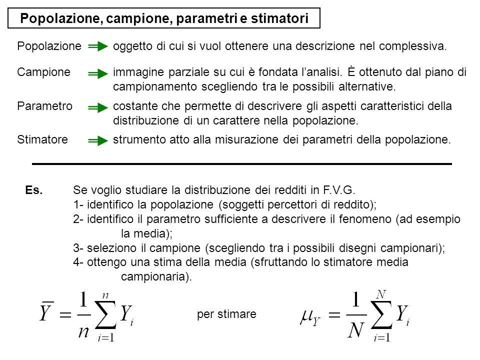 Popolazione, campione, parametri e stimatori Popolazione (o Universo): è linsieme di unita statistiche Caratteristiche di interesse (oggetto di studio) P Notazioni Y QuantitativeQualitative Ordinali SconnesseDiscreteContinue Unita statistiche vengono etichettate con i numeri Naturali 1,2, …, N Le cui manifestazioni nella popolazione si denotano quindi con: Y 1, Y 2, …, Y N Partendo dai dati grezzi Unità1 2iN Valori di YY 1 Y 2 Y i Y N il fenomeno può quindi essere studiato a diversi livelli di sintesi …… ……