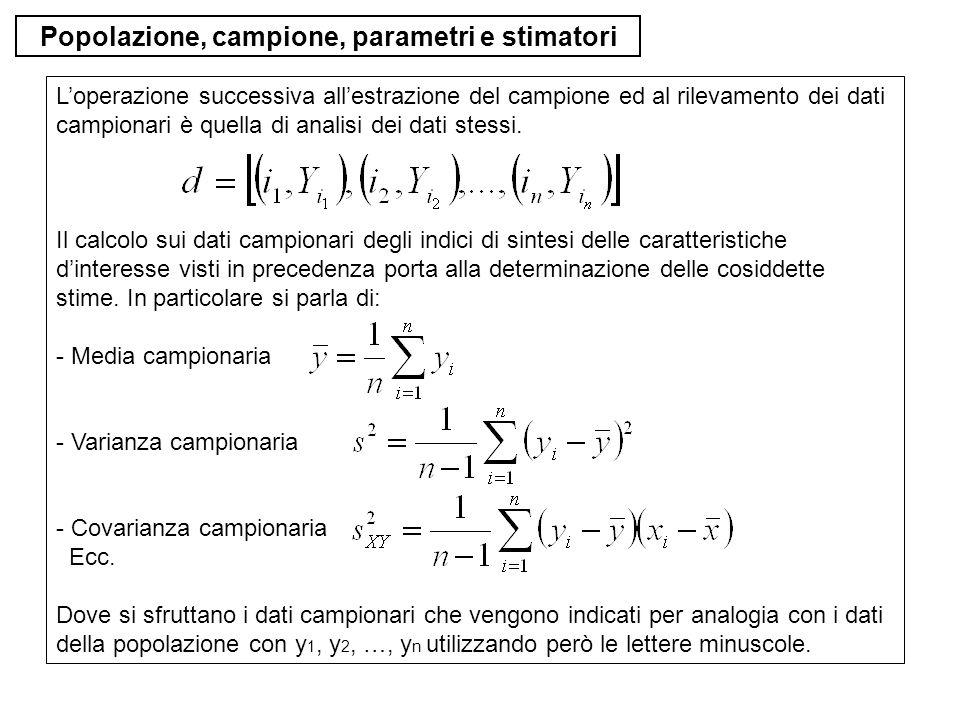 Popolazione, campione, parametri e stimatori Loperazione successiva allestrazione del campione ed al rilevamento dei dati campionari è quella di anali