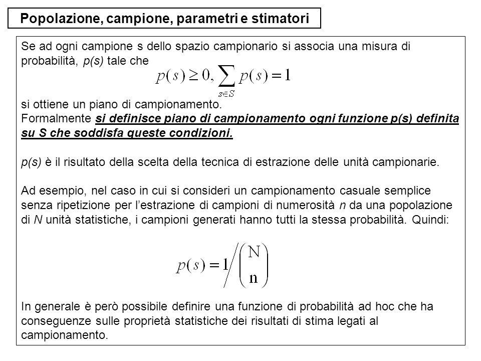 Popolazione, campione, parametri e stimatori Se ad ogni campione s dello spazio campionario si associa una misura di probabilità, p(s) tale che si ott