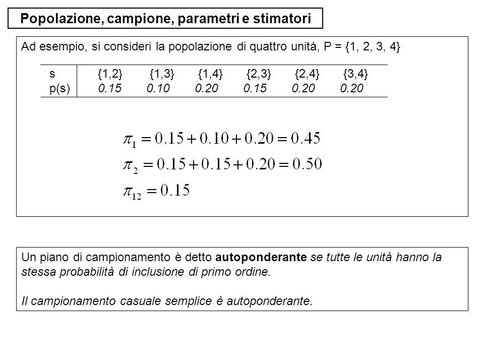 Popolazione, campione, parametri e stimatori Ad esempio, si consideri la popolazione di quattro unità, P = {1, 2, 3, 4} s{1,2} {1,3} {1,4} {2,3} {2,4}