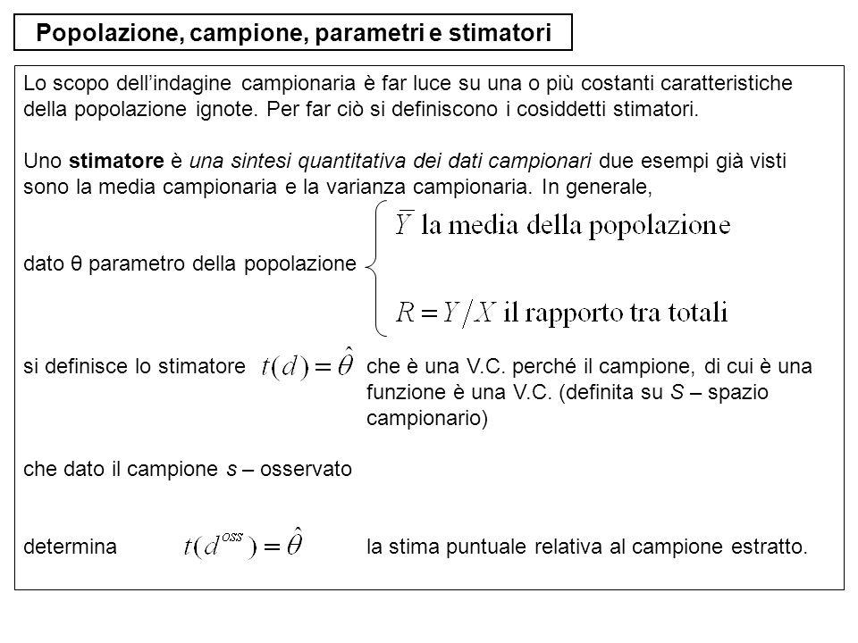 Popolazione, campione, parametri e stimatori Lo scopo dellindagine campionaria è far luce su una o più costanti caratteristiche della popolazione igno