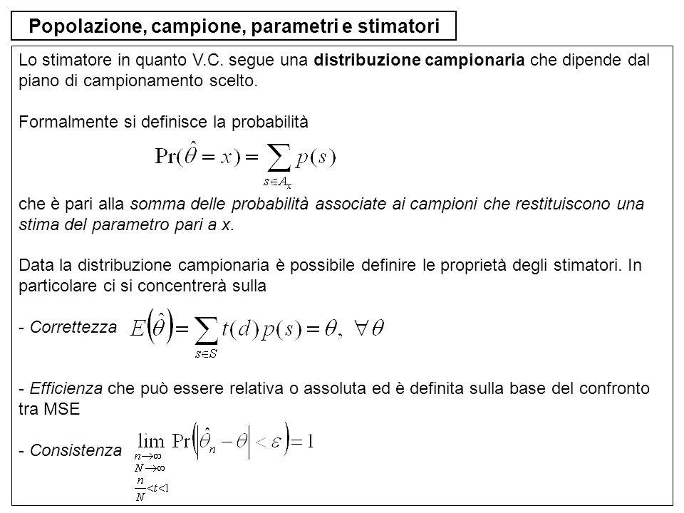 Popolazione, campione, parametri e stimatori Lo stimatore in quanto V.C. segue una distribuzione campionaria che dipende dal piano di campionamento sc