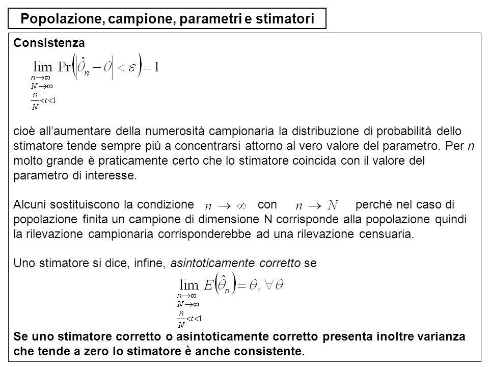 Popolazione, campione, parametri e stimatori Consistenza cioè allaumentare della numerosità campionaria la distribuzione di probabilità dello stimator