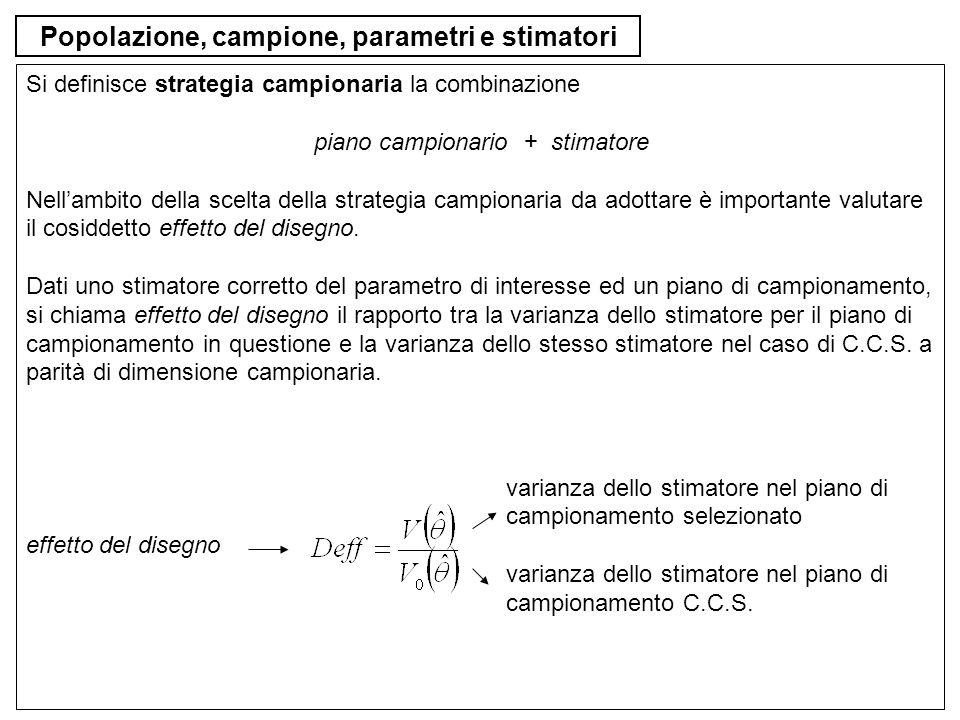 Popolazione, campione, parametri e stimatori Si definisce strategia campionaria la combinazione piano campionario + stimatore Nellambito della scelta