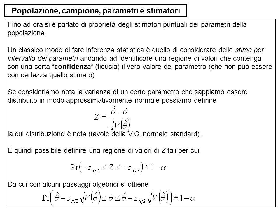 Popolazione, campione, parametri e stimatori Fino ad ora si è parlato di proprietà degli stimatori puntuali dei parametri della popolazione. Un classi