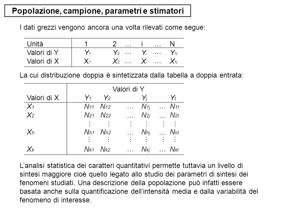 Popolazione, campione, parametri e stimatori …… …… …… …… Unità12iN Valori di YY 1 Y 2 Y i Y N Valori di XX 1 X 2 X i X N I dati grezzi vengono ancora