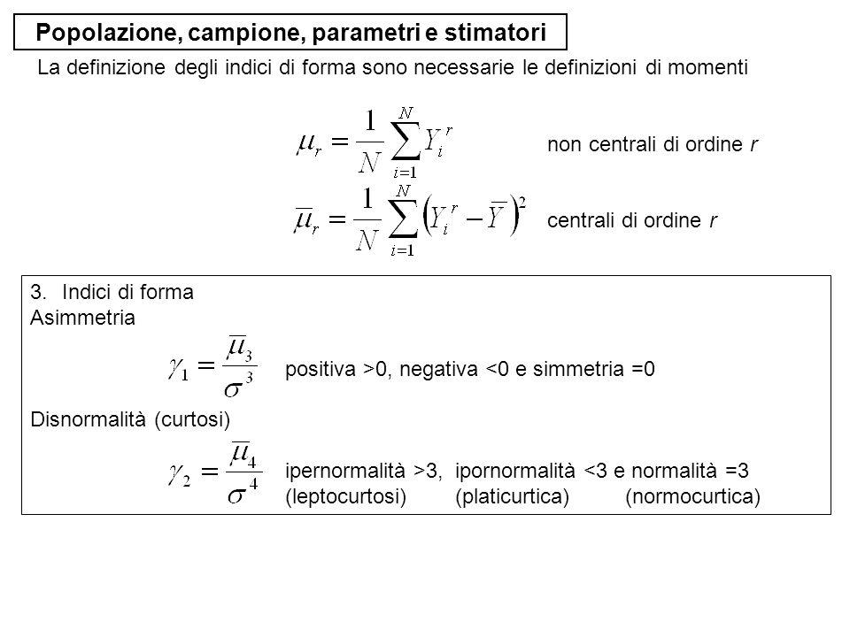 Popolazione, campione, parametri e stimatori 3.Indici di forma Asimmetria positiva >0, negativa <0 e simmetria =0 Disnormalità (curtosi) ipernormalità