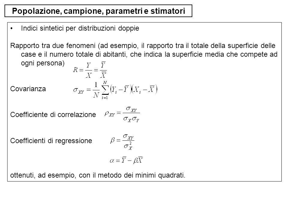 Popolazione, campione, parametri e stimatori Indici sintetici per distribuzioni doppie Rapporto tra due fenomeni (ad esempio, il rapporto tra il total