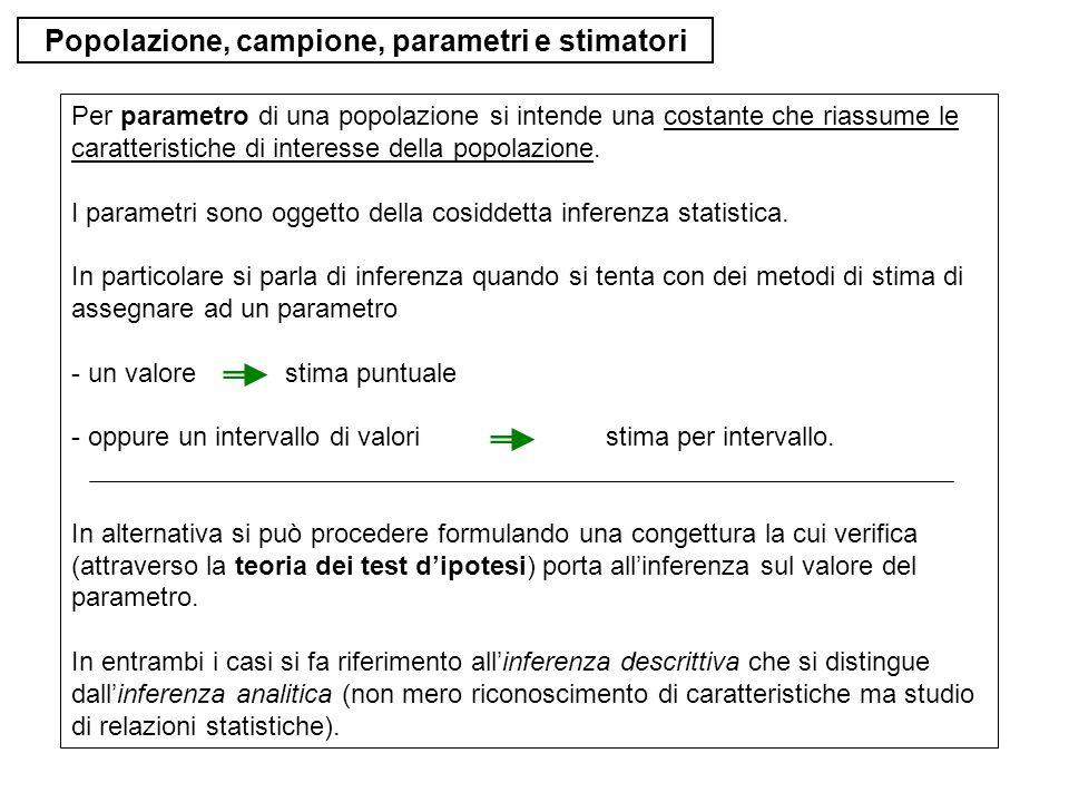 Popolazione, campione, parametri e stimatori Per parametro di una popolazione si intende una costante che riassume le caratteristiche di interesse del