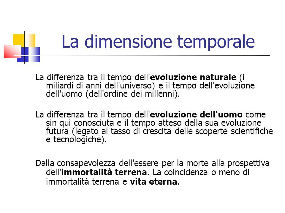 La dimensione temporale La differenza tra il tempo dell evoluzione naturale (i miliardi di anni dell universo) e il tempo dell evoluzione dell uomo (dell ordine dei millenni).