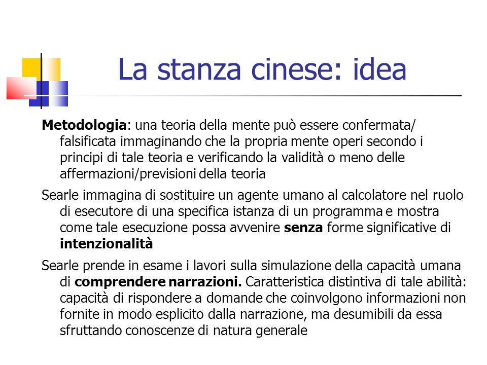 La stanza cinese: idea Metodologia: una teoria della mente può essere confermata/ falsificata immaginando che la propria mente operi secondo i princip