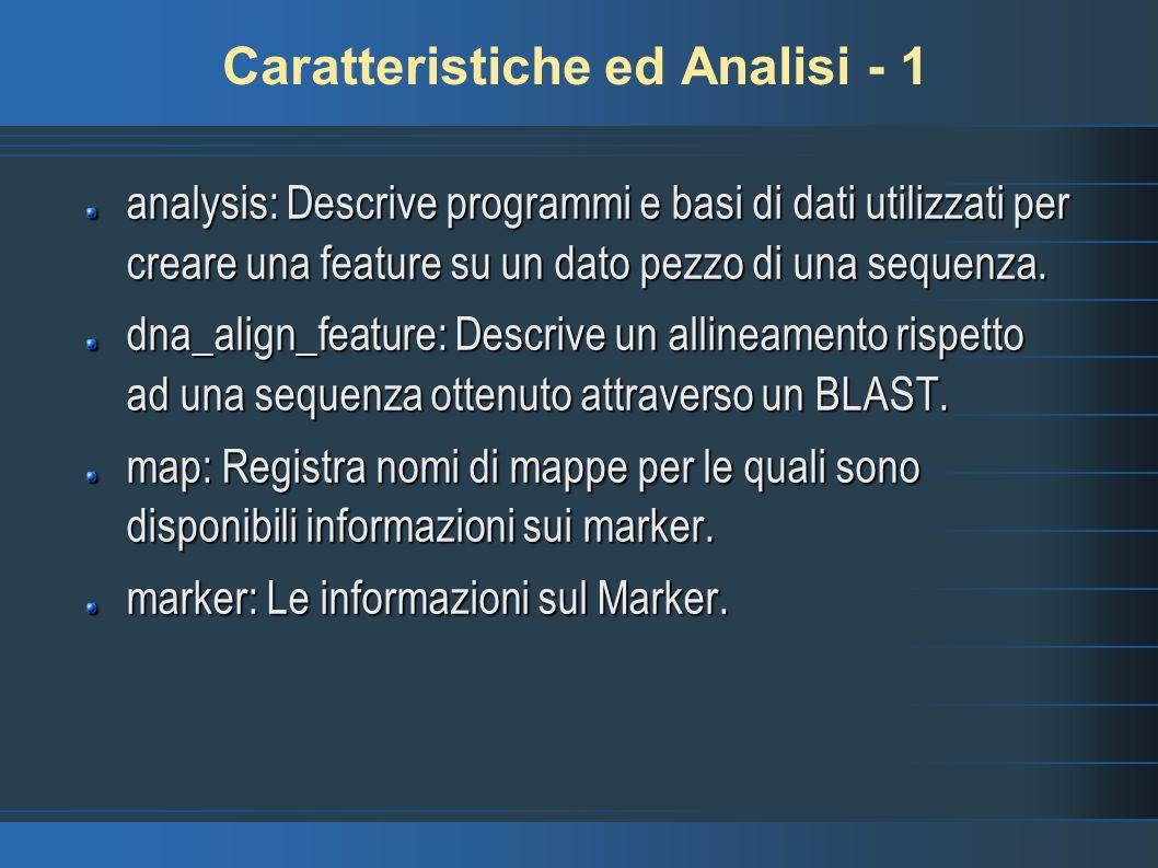 Caratteristiche ed Analisi - 1 analysis: Descrive programmi e basi di dati utilizzati per creare una feature su un dato pezzo di una sequenza. dna_ali