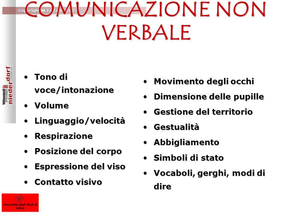 Copyright M.Toffanin 2007 COMUNICAZIONE NON VERBALE Tono di voce/intonazioneTono di voce/intonazione VolumeVolume Linguaggio/velocitàLinguaggio/veloci