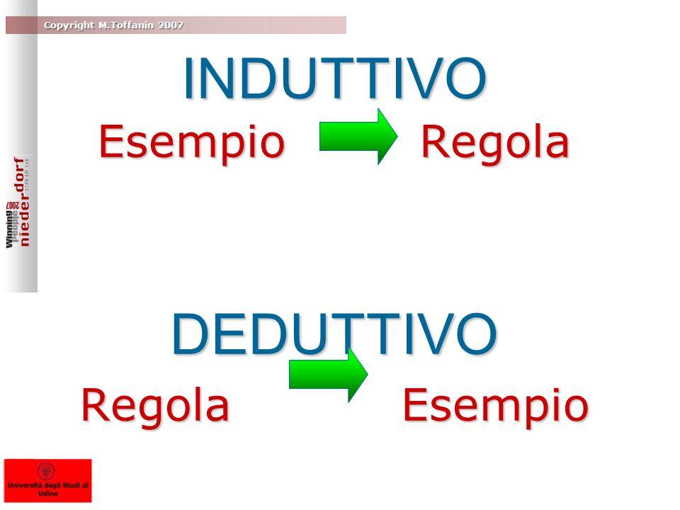 Copyright M.Toffanin 2007 INDUTTIVO Esempio Regola DEDUTTIVO Regola Esempio