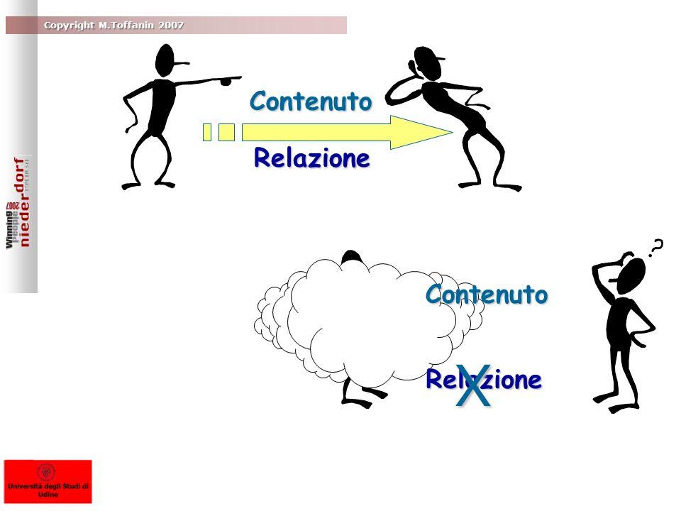 Copyright M.Toffanin 2007 Contenuto Relazione X Contenuto Relazione