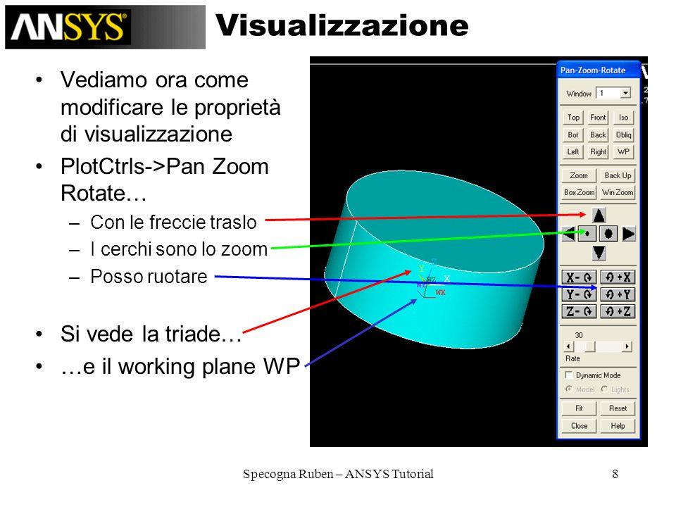 Specogna Ruben – ANSYS Tutorial8 Visualizzazione Vediamo ora come modificare le proprietà di visualizzazione PlotCtrls->Pan Zoom Rotate… –Con le frecc