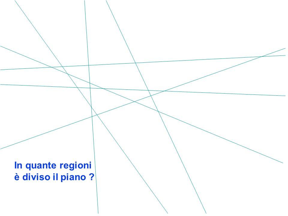 In quante regioni è diviso il piano