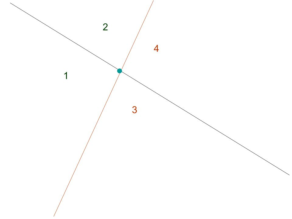 probabilità che due numeri scelti a caso non abbiano p come fattore comune probabilità che due numeri scelti a caso siano coprimi 60868 simulazione: 100.000 numeri a caso fra 1 e un miliardo: coprimi