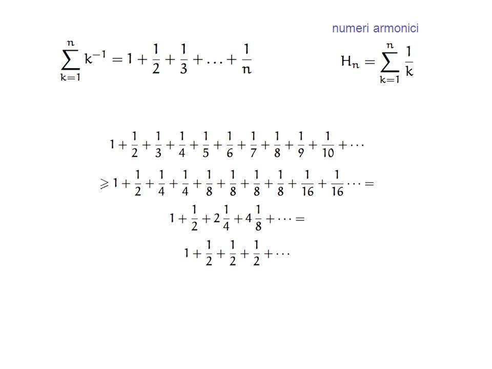 numeri armonici