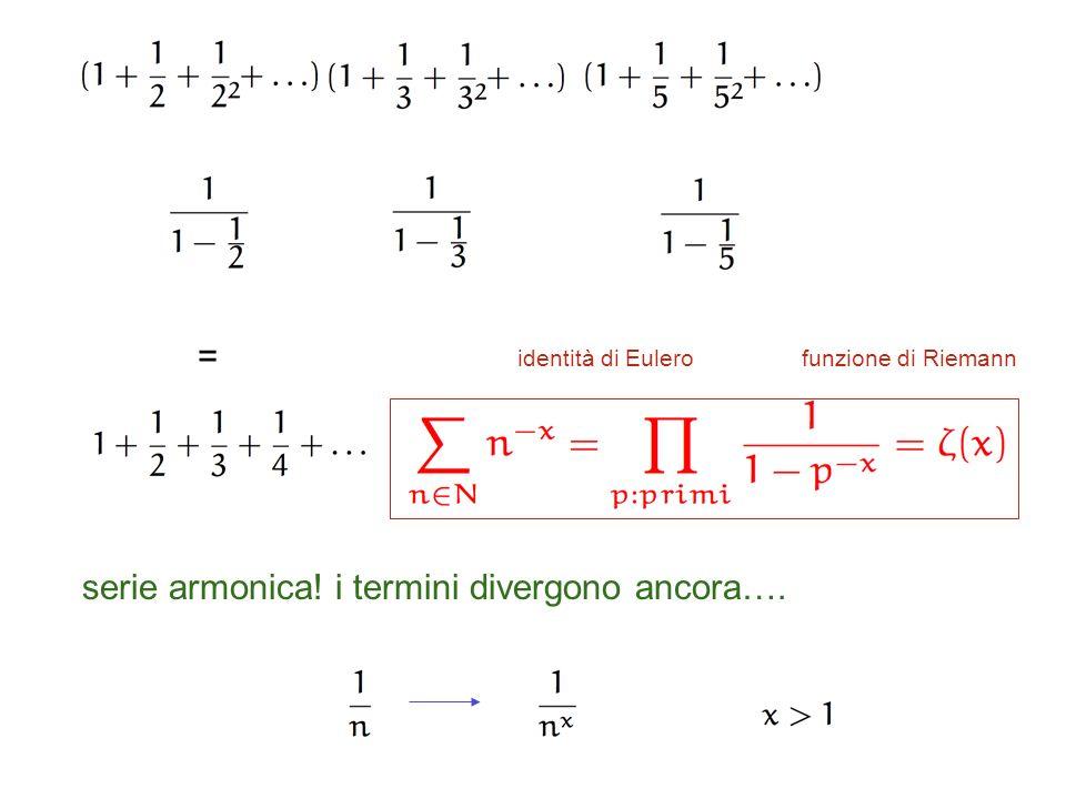 = serie armonica! i termini divergono ancora…. identità di Eulerofunzione di Riemann