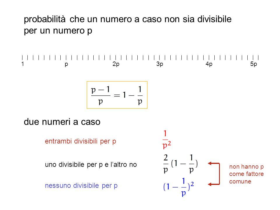 probabilità che un numero a caso non sia divisibile per un numero p 1p2p3p4p5p due numeri a caso entrambi divisibili per puno divisibile per p e laltro no nessuno divisibile per p non hanno p come fattore comune