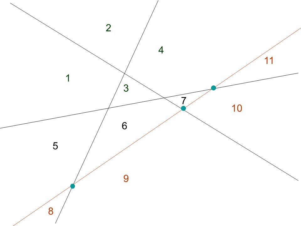 Contiamo anche i vertici e i segmenti