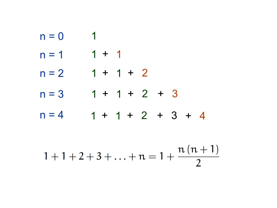 1 n = 0 11 + n = 1 11 ++2 n = 2 11 ++2+3 n = 3 n = 4 11 ++2+3 +4