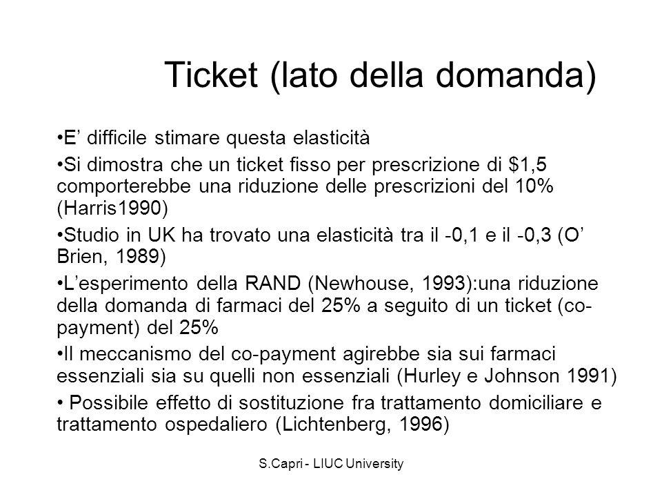 S.Capri - LIUC University Ticket (lato della domanda) E difficile stimare questa elasticità Si dimostra che un ticket fisso per prescrizione di $1,5 c