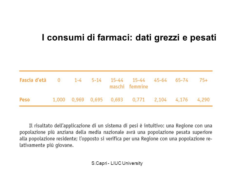S.Capri - LIUC University I consumi di farmaci: dati grezzi e pesati