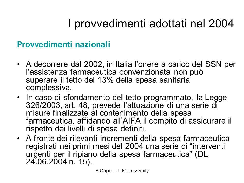 I provvedimenti adottati nel 2004 Provvedimenti nazionali A decorrere dal 2002, in Italia lonere a carico del SSN per lassistenza farmaceutica convenz