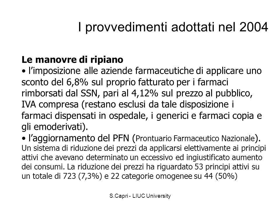S.Capri - LIUC University I provvedimenti adottati nel 2004 Le manovre di ripiano limposizione alle aziende farmaceutiche di applicare uno sconto del