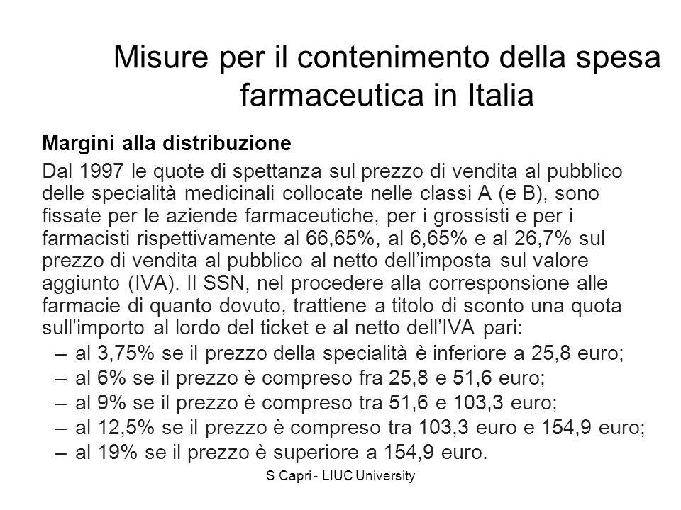 S.Capri - LIUC University Margini alla distribuzione Dal 1997 le quote di spettanza sul prezzo di vendita al pubblico delle specialità medicinali coll
