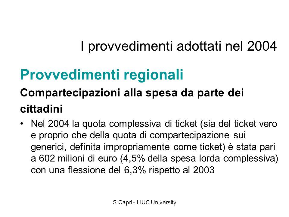 S.Capri - LIUC University I provvedimenti adottati nel 2004 Provvedimenti regionali Compartecipazioni alla spesa da parte dei cittadini Nel 2004 la qu