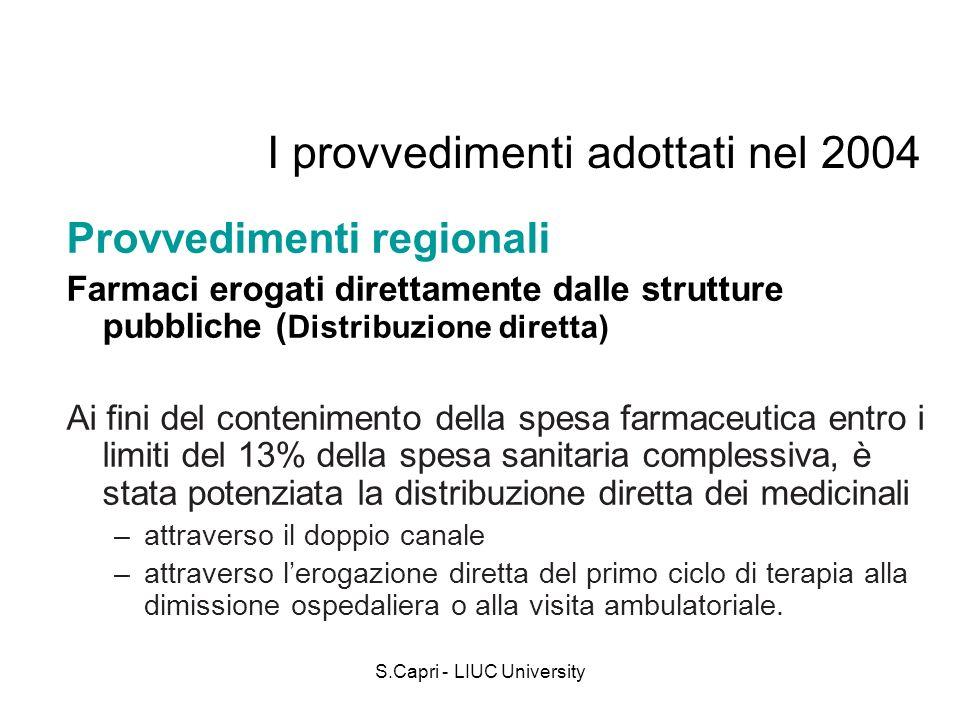 S.Capri - LIUC University I provvedimenti adottati nel 2004 Provvedimenti regionali Farmaci erogati direttamente dalle strutture pubbliche ( Distribuz