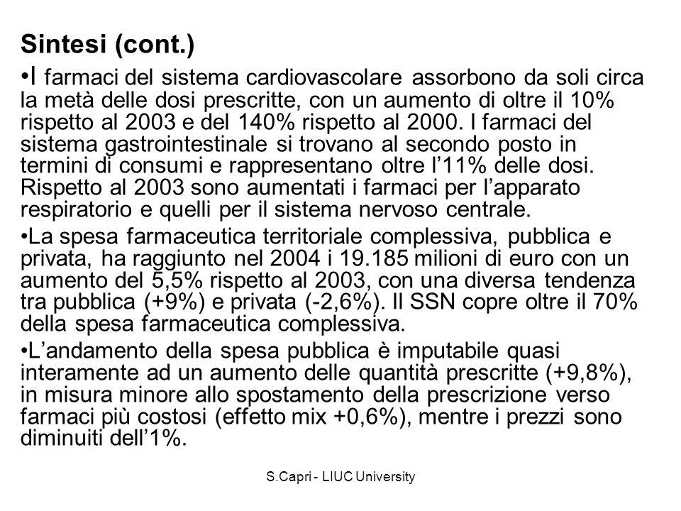 S.Capri - LIUC University Sintesi (cont.) I farmaci del sistema cardiovascolare assorbono da soli circa la metà delle dosi prescritte, con un aumento