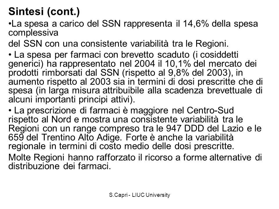 S.Capri - LIUC University Sintesi (cont.) La spesa a carico del SSN rappresenta il 14,6% della spesa complessiva del SSN con una consistente variabili