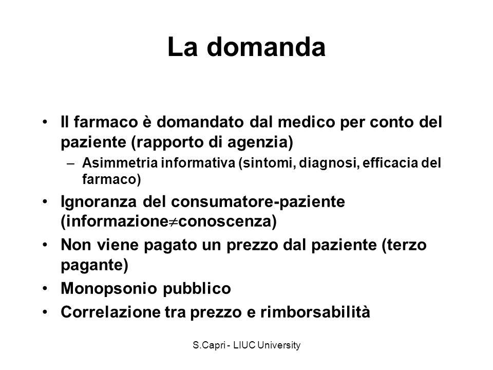S.Capri - LIUC University La domanda Il farmaco è domandato dal medico per conto del paziente (rapporto di agenzia) –Asimmetria informativa (sintomi,
