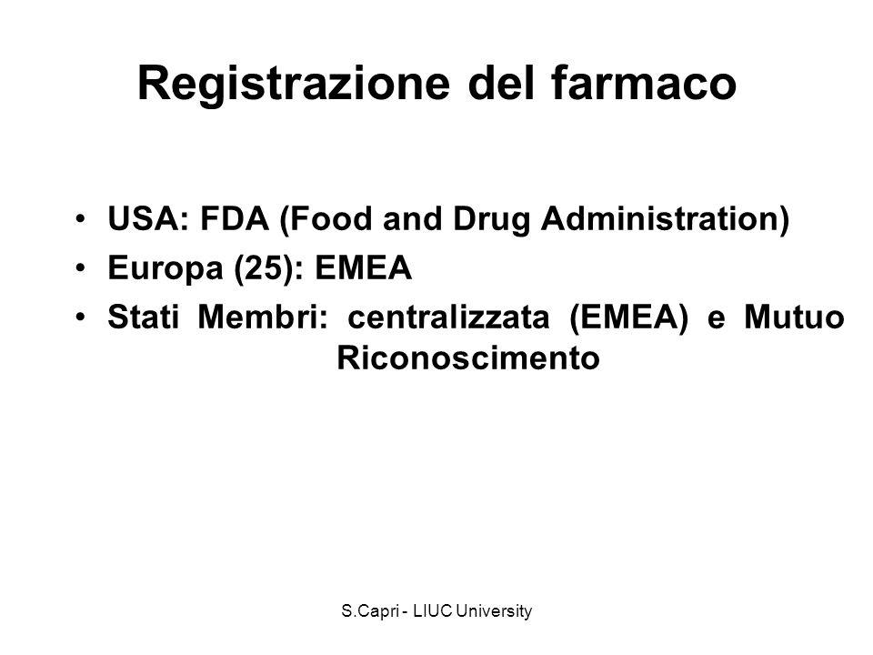 S.Capri - LIUC University Registrazione del farmaco USA: FDA (Food and Drug Administration) Europa (25): EMEA Stati Membri: centralizzata (EMEA) e Mut