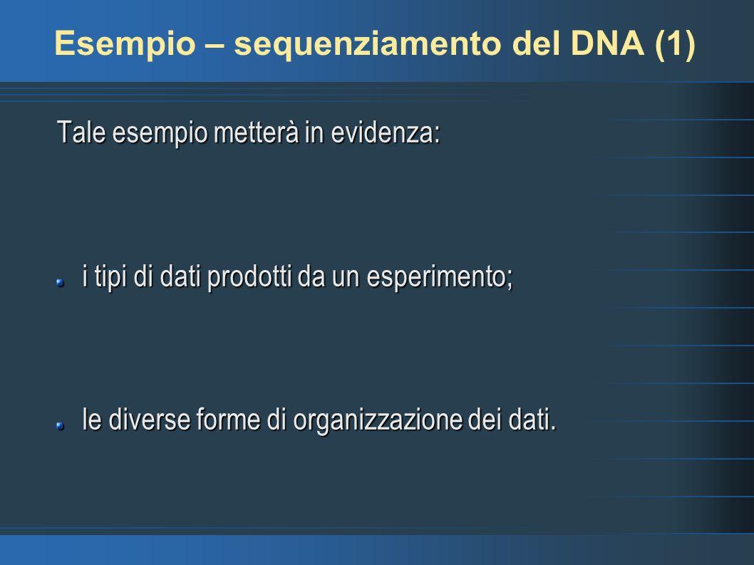 Esempio – sequenziamento del DNA (1) Tale esempio metterà in evidenza: i tipi di dati prodotti da un esperimento; le diverse forme di organizzazione dei dati.