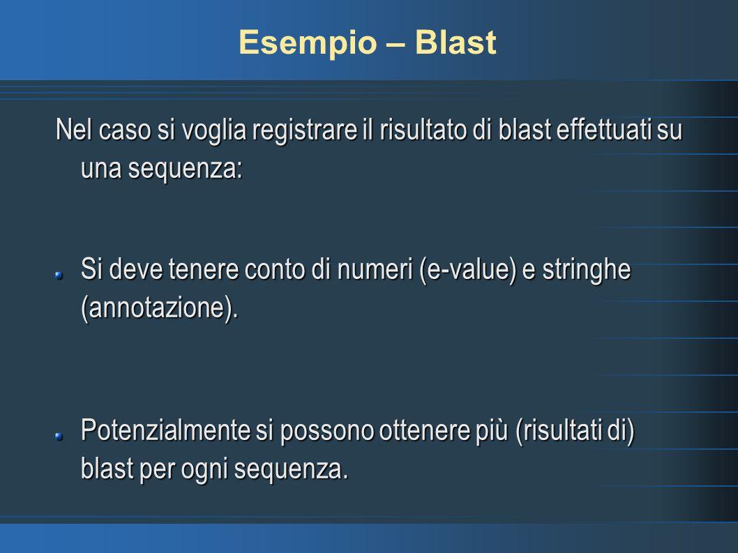 Esempio – Blast Nel caso si voglia registrare il risultato di blast effettuati su una sequenza: Si deve tenere conto di numeri (e-value) e stringhe (annotazione).