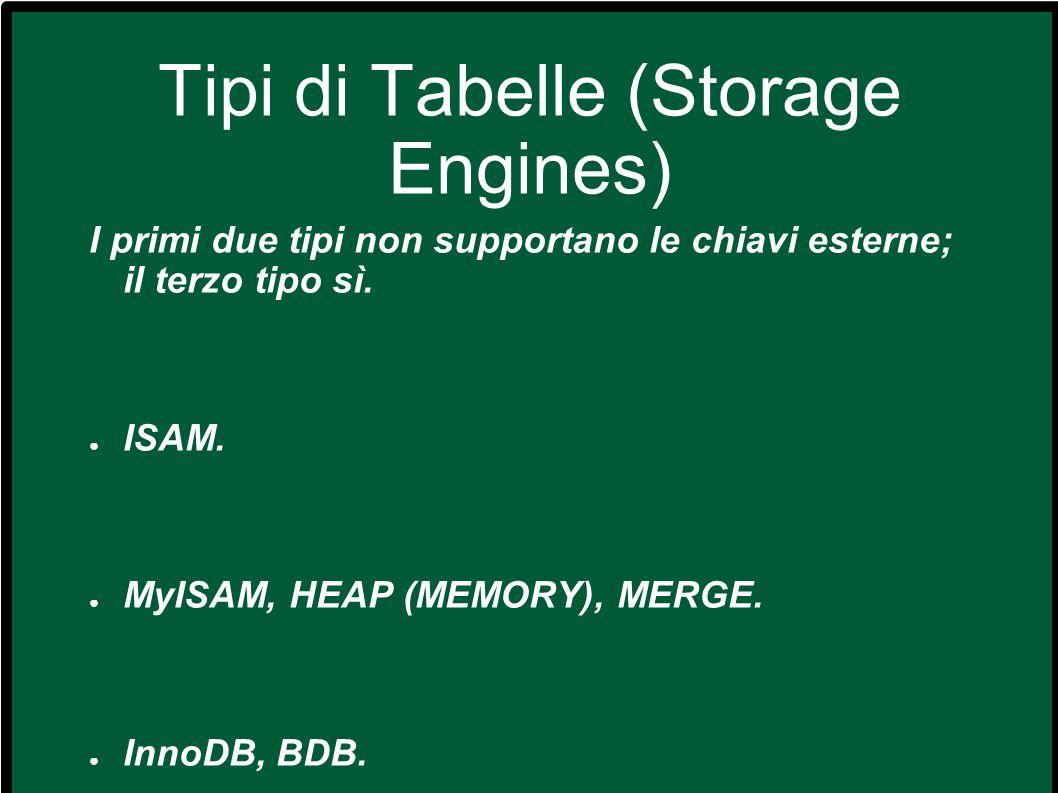 Luso di MySQL (1) Esempi di utilizzo di MySQL: – Connessione al Server.