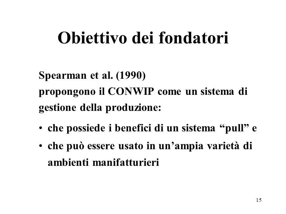 15 Obiettivo dei fondatori Spearman et al. (1990) propongono il CONWIP come un sistema di gestione della produzione: che possiede i benefici di un sis