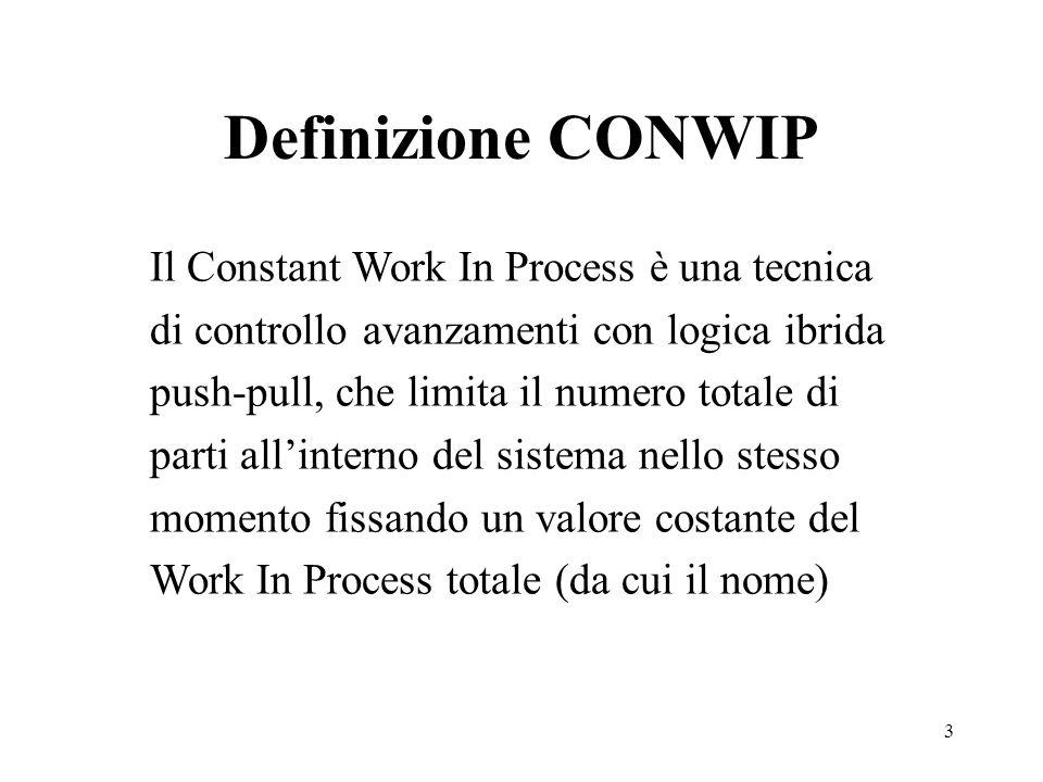 3 Definizione CONWIP Il Constant Work In Process è una tecnica di controllo avanzamenti con logica ibrida push-pull, che limita il numero totale di pa