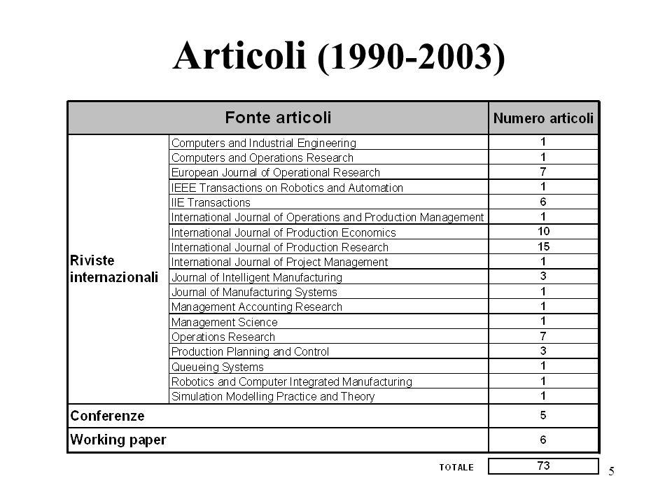 26 Variante 5 Fonte: Hopp et al.
