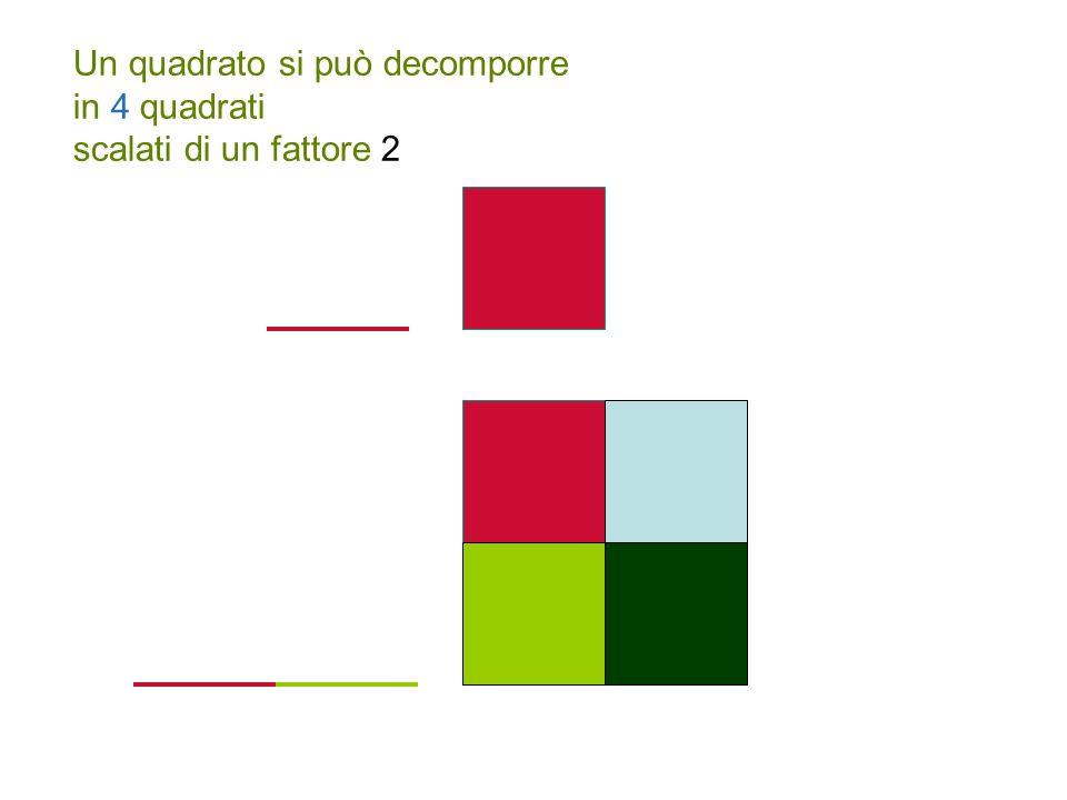 Un quadrato si può decomporre in 4 quadrati scalati di un fattore 2