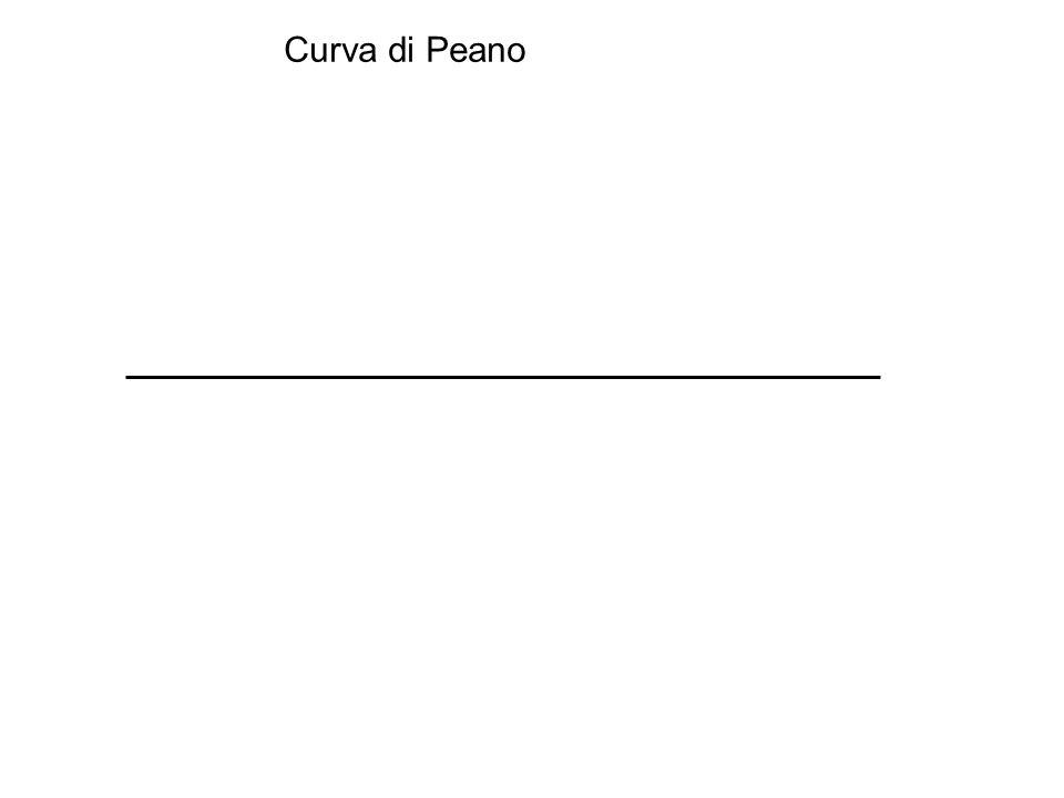 Curva di Peano