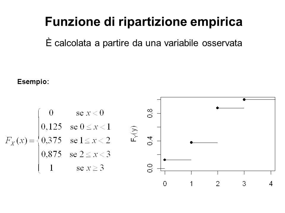 Funzione di ripartizione empirica È calcolata a partire da una variabile osservata Esempio: