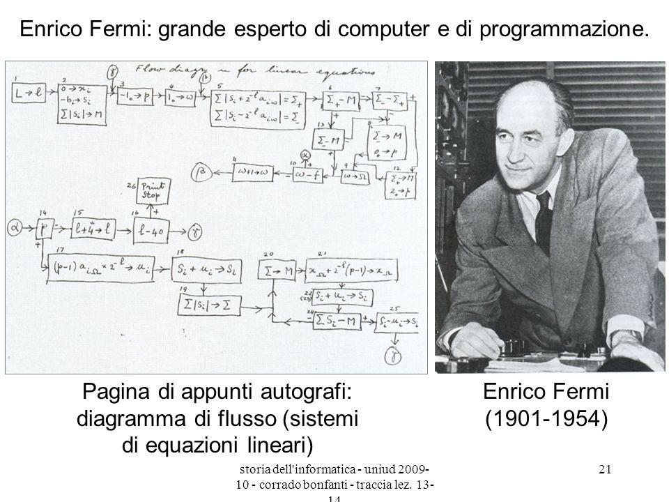 storia dell'informatica - uniud 2009- 10 - corrado bonfanti - traccia lez. 13- 14 21 Enrico Fermi (1901-1954) Enrico Fermi: grande esperto di computer