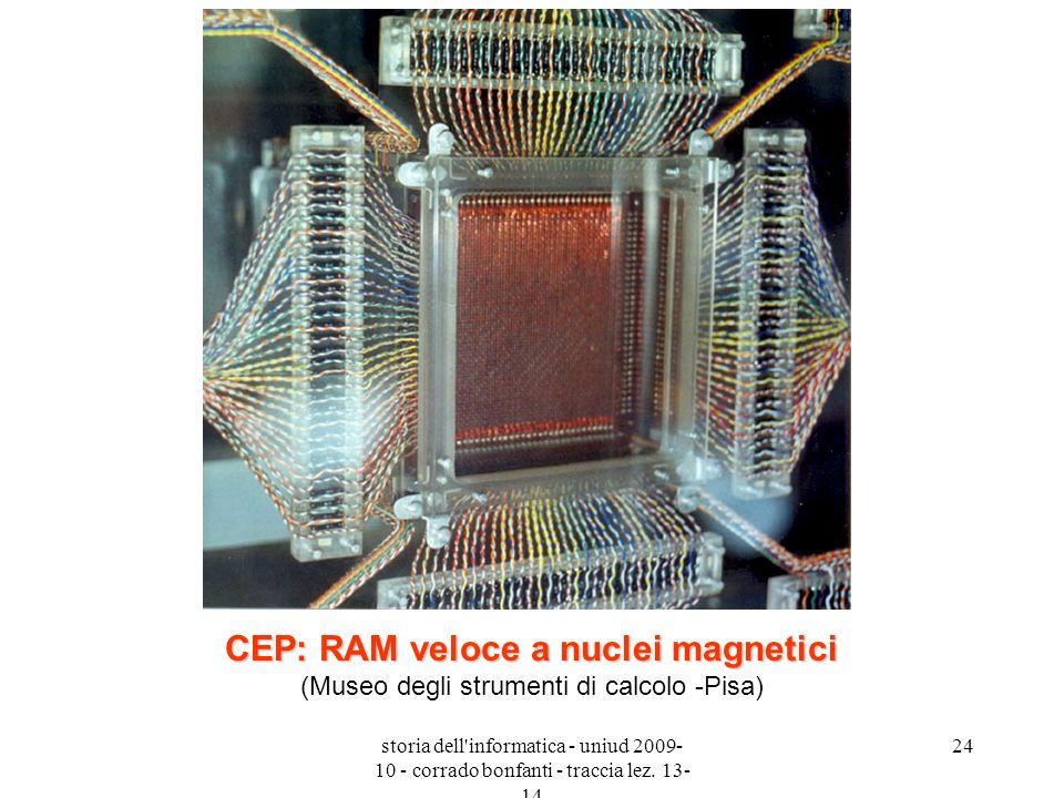 storia dell'informatica - uniud 2009- 10 - corrado bonfanti - traccia lez. 13- 14 24 CEP: RAM veloce a nuclei magnetici CEP: RAM veloce a nuclei magne