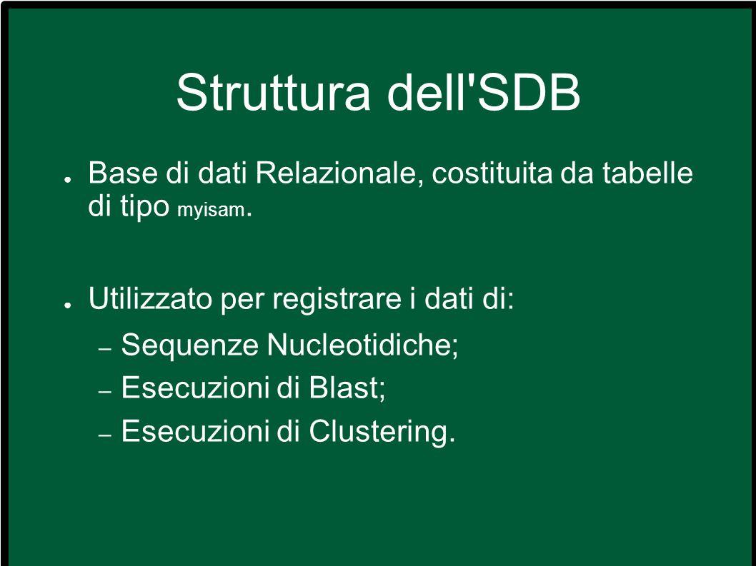 Struttura dell SDB Base di dati Relazionale, costituita da tabelle di tipo myisam.